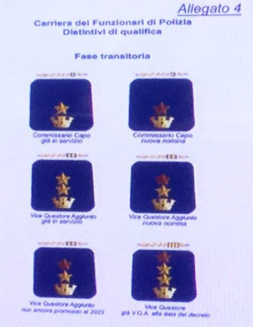 I nuovi distintivi di qualifica per il personale della Polizia di Stato presentati al Ministero dell'Interno